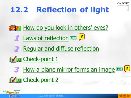 1 12.2 Reflection of light How do you look in others' eyes? Laws of reflection Regular and diffuse reflection Check-point 1 How a plane mirror forms an.