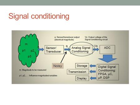 Signal conditioning Noisy. Key Functions of Signal Conditioning: Amplification Filter  Attenuation  Isolation  Linearization.