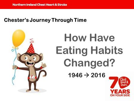 Chester's Journey Through Time 1946  2016 How Have Eating Habits Changed?