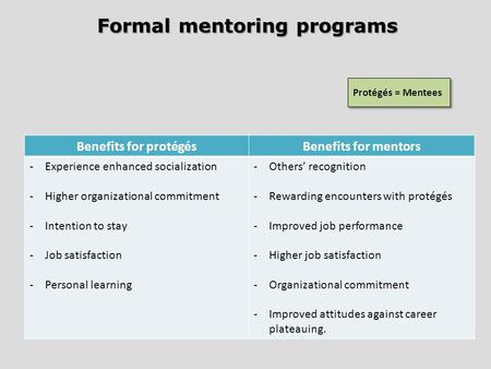 Formal mentoring programs Protégés = Mentees Benefits for protégésBenefits for mentors -Experience enhanced socialization -Higher organizational commitment.