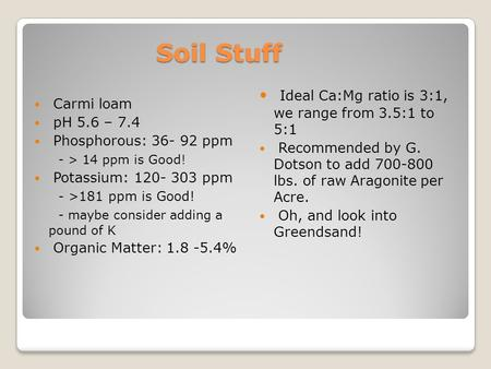 Soil Stuff Carmi loam pH 5.6 – 7.4 Phosphorous: 36- 92 ppm - > 14 ppm is Good! Potassium: 120- 303 ppm - >181 ppm is Good! - maybe consider adding a pound.