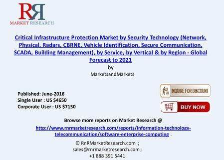 Critical Infrastructure Protection Market by Security Technology & Region