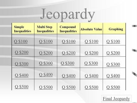 Jeopardy Simple Inequalities Multi Step Inequalities Compound Inequalities Absolute Value Graphing Q $100 Q $200 Q $300 Q $400 Q $500 Q $100 Q $200 Q.