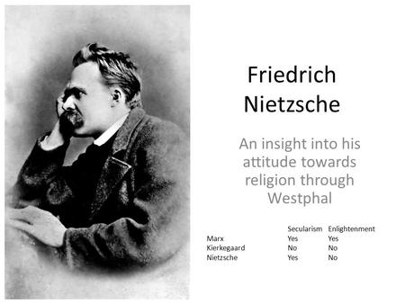 theory on its importance friedrich nietzsche essay Thus spoke zarathustra by friedrich nietzsche /essay  to be the most important animal on earth (nietzsche's philosophy in the light of our experience).