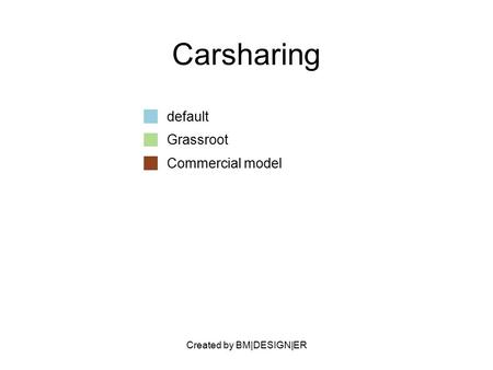 Created by BM|DESIGN|ER Carsharing default Grassroot Commercial model.