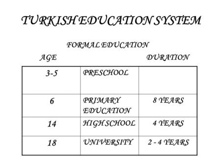TURKISH EDUCATION SYSTEM FORMAL EDUCATION AGE DURATION 3-5 PRESCHOOL 6 PRIMARY EDUCATION 8 YEARS 14 HIGH SCHOOL4 YEARS 18 UNIVERSITY2 - 4 YEARS.