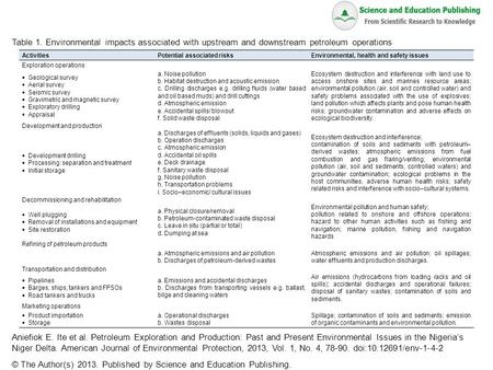 Table 1. Environmental impacts associated with upstream and downstream petroleum operations Aniefiok E. Ite et al. Petroleum Exploration and Production:
