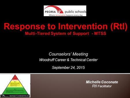 Michelle Coconate RtI Facilitator Counselors' Meeting Woodruff Career & Technical Center September 24, 2015.