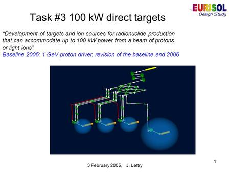 "3 February 2005, J. Lettry 1 Task #3 100 kW direct targets ""Development of targets and ion sources for radionuclide production that can accommodate up."