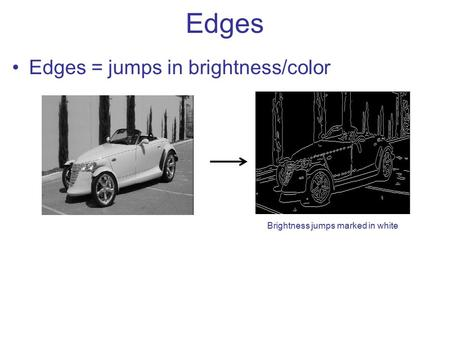 Edges Edges = jumps in brightness/color Brightness jumps marked in white.