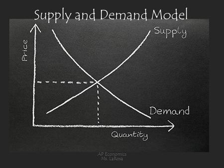 Supply and Demand Model AP Economics Ms. LaRosa. What would you be willing to buy? How many bags of your favorite candy would you be willing to buy at.