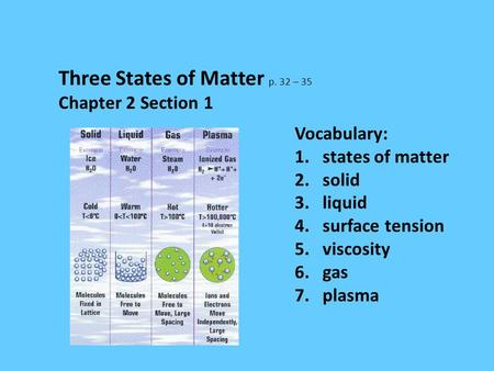 Three States of Matter p. 32 – 35