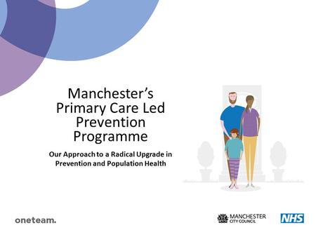 Manchester's Primary Care Led Prevention Programme Our Approach to a Radical Upgrade in Prevention and Population Health.