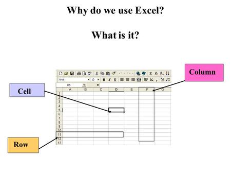 Why do we use Excel? What is it? Row Cell Column.