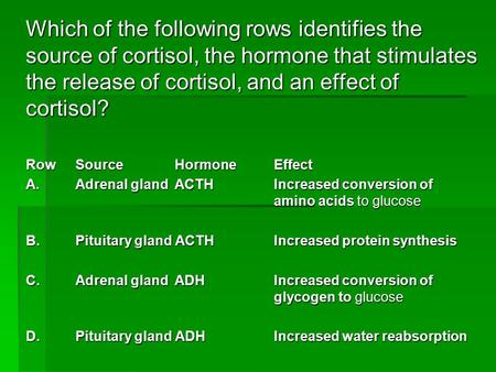 Which of the following rows identifies the source of cortisol, the hormone that stimulates the release of cortisol, and an effect of cortisol? Row Source.