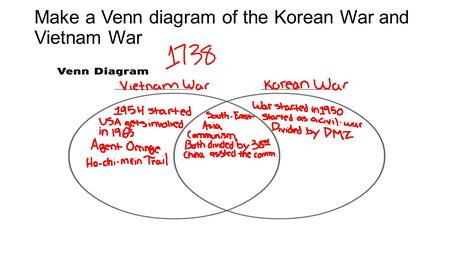 Make a Venn diagram of the Korean War and Vietnam War.