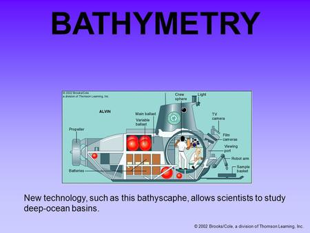 © 2002 Brooks/Cole, a division of Thomson Learning, Inc. BATHYMETRY New technology, such as this bathyscaphe, allows scientists to study deep-ocean basins.