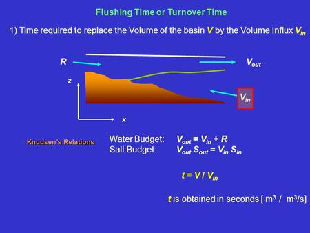 Flushing Time or Turnover Time 1) Time required to replace the Volume of the basin V by the Volume Influx V in RV out V in x z t = V / V in t is obtained.