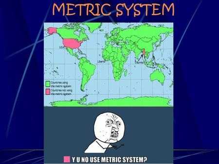 METRIC SYSTEM. Measuring Systems were confusing!!! Everyone used a different method!! We did not speak same language!! Could Not trade!!