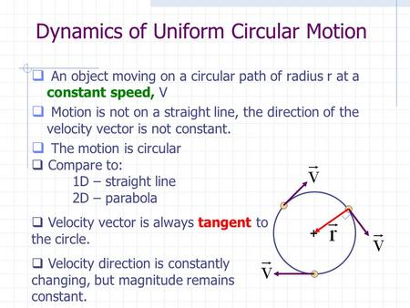 Dynamics of Uniform Circular Motion  An object moving on a circular path of radius r at a constant speed, V  Motion is not on a straight line, the direction.