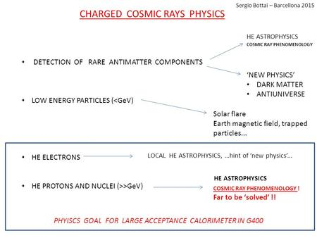 CHARGED COSMIC RAYS PHYSICS DETECTION OF RARE ANTIMATTER COMPONENTS LOW ENERGY PARTICLES (<GeV) HE ELECTRONS HE PROTONS AND NUCLEI (>>GeV) HE ASTROPHYSICS.