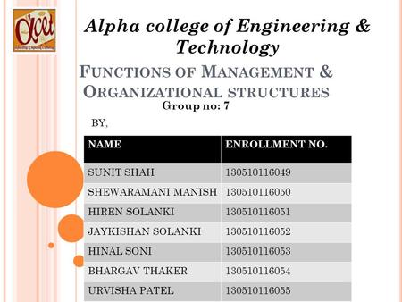 F UNCTIONS OF M ANAGEMENT & O RGANIZATIONAL STRUCTURES Alpha college of Engineering & Technology Group no: 7 NAMEENROLLMENT NO. SUNIT SHAH130510116049.