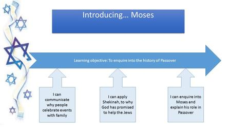 Introducing… Moses Learning objective: To enquire into the history of Passover I can communicate why people celebrate events with family I can apply Shekinah,