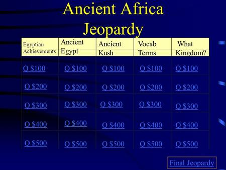 Ancient Africa Jeopardy Egyptian Achievements Ancient Egypt Ancient Kush Vocab Terms What Kingdom? Q $100 Q $200 Q $300 Q $400 Q $500 Q $100 Q $200 Q.