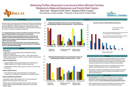 Mothering Profiles Observed in Low-Income Ethnic Minority Families: Relations to Maternal Depression and Family Risk Factors Nazly Dyer*, Margaret Tresch.