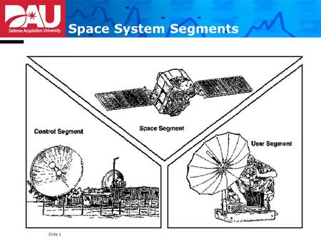 2.1 ACQUISITION STRATEGYSlide 1 Space System Segments.