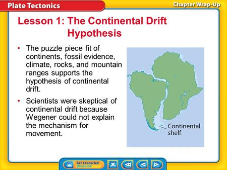 Key Concepts 1 The puzzle piece fit of continents, fossil evidence, climate, rocks, and mountain ranges supports the hypothesis of continental drift. Scientists.