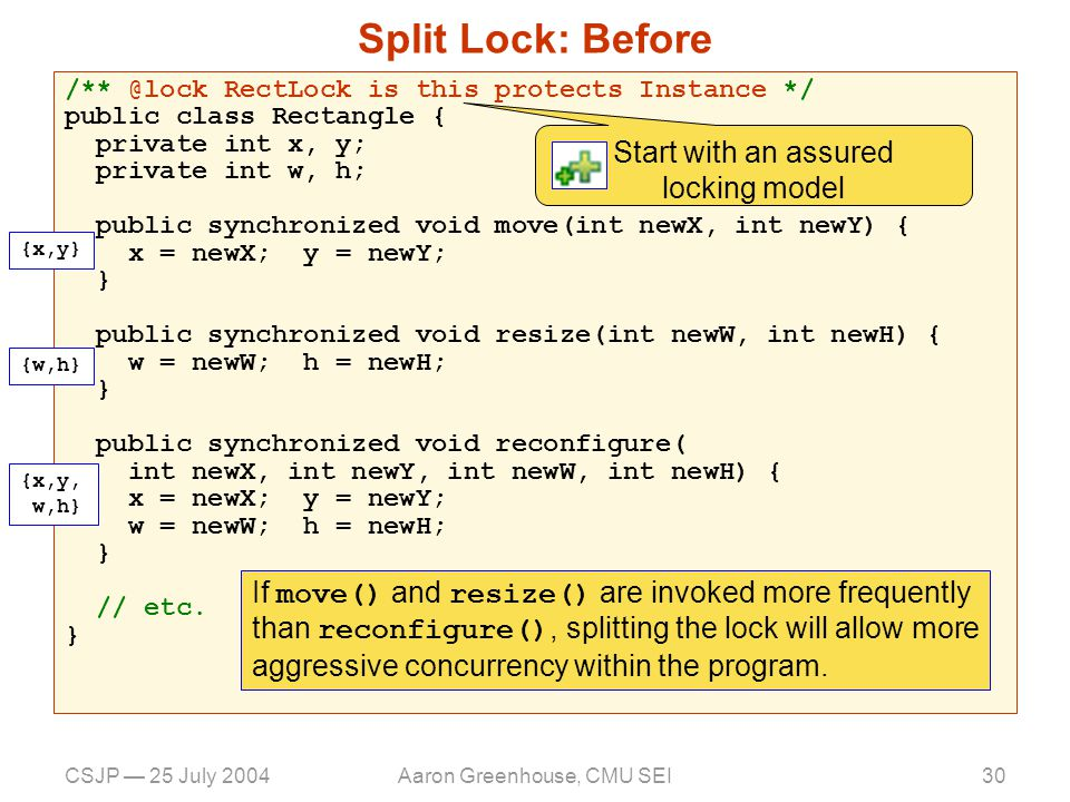 CSJP — 25 July 2004Aaron Greenhouse, CMU SEI31 Split Lock: After /** @region public Location * @lock LocationLock is this protects Location * @region public Dimension * @lock DimLock is dimLock protects Dimension */ public class Rectangle { private final Object dimLock = new Object(); /** @mapInto Location */ private int x, y; /** @mapInto Dimension */ private int w, h; public void move(int newX, int newY) { synchronized (this) { x = newX; y = newY; } } public void resize(int newW, int newH) { synchronized (dimLock) { w = newW; h = newH; } } public void reconfigure( int newX, int newY, int newW, int newH) { synchronized (this) { synchronized (dimLock) { x = newX; y = newY; w = newW; h = newH; } // etc.