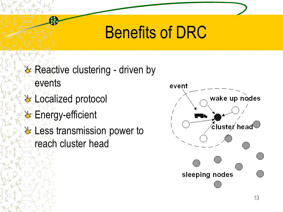 14 Benefits of DRC event (A) A predefined clustering(B) Clustering after DRC