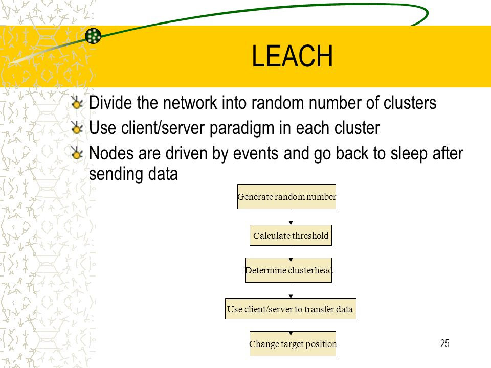 26 Fix clustering Determine cluster head Member sends data to cluster head Change target position Divide the network into 4 fixed clusters Use client/server paradigm in each cluster Use highest level of transmission power Nodes are driven by events and go back to sleep after sending data