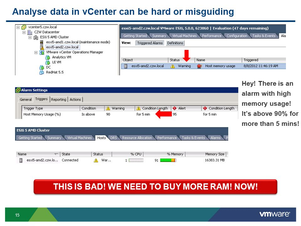 16 Analyse data in vCenter can be hard or misguiding Let's check the performance data in vCenter.