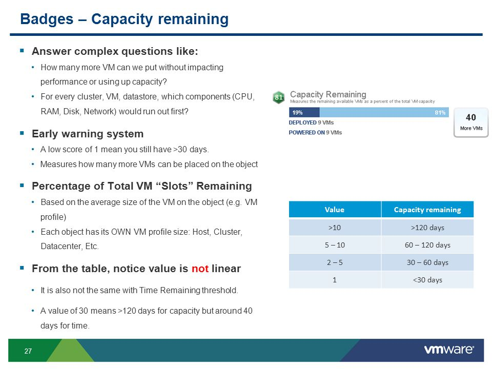 28 Capacity remaining calculation  Determine capacity constraint resources  Deployed or Powered On VMs Powered off VMs only use disk space resources Powered off VMs use ALL of the 4 resources  Calculation example: The limit is 40 more VMs We have 9 deployed VMs 40/(40+9) = 81%  You can drill down to see details You can check all 9 components as shown on right This helps to answer the question which components have how many days or VM left Summary = min (all 9 components)