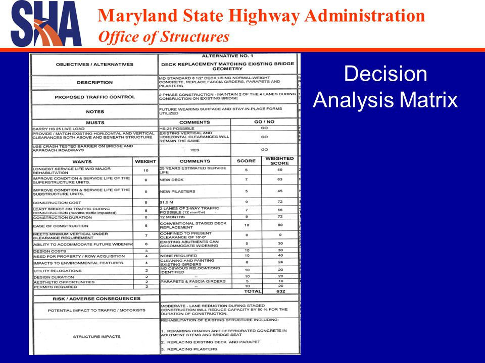 Maryland State Highway Administration Office of Structures Maryland State Highway Administration Office of Structures Selected Initial Alternative: Total Superstructure Replacement Matching Existing Bridge Geometry One phase construction utilizing temporary bridge 12 month estimated duration of construction Reduces lane capacity by 50% for duration of project Requires construction of temporary roadway, reconfiguration of ramps Requires right of way