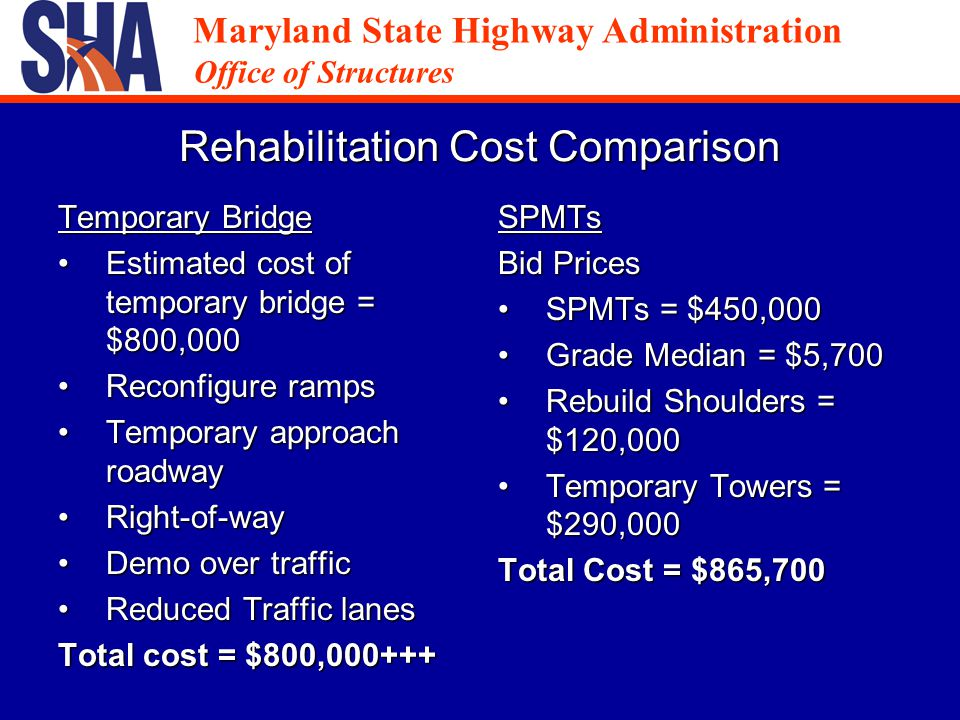 Maryland State Highway Administration Office of Structures Maryland State Highway Administration Office of Structures Road User Costs Total cost of reducing West Nursery Road from 4 lanes to 2 lanes = $2000 per day Reduced lanes for approximately 7 of 12 months = 7 x 30 x $2000 = $420,000