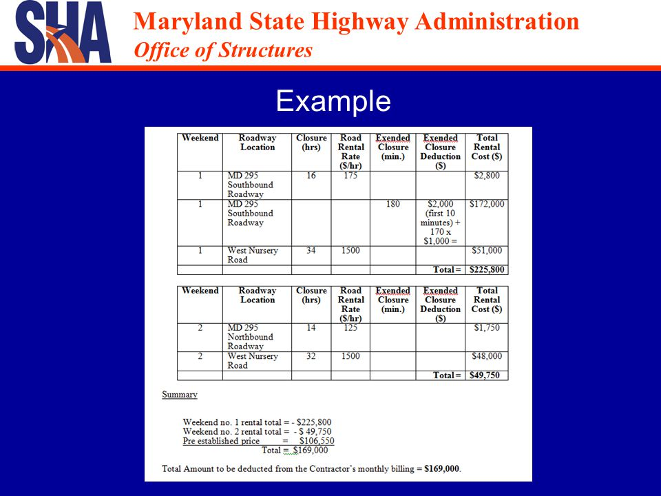 Maryland State Highway Administration Office of Structures Maryland State Highway Administration Office of Structures Current Status