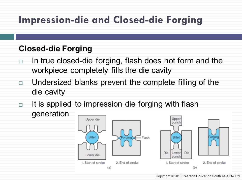 Impression-die and Closed-die Forging Precision Forging  In true closed-die forging, flash does not form and the workpiece completely fills the die cavity  Undersized blanks prevent the complete filling of the die cavity  Precision forging requires: 1.
