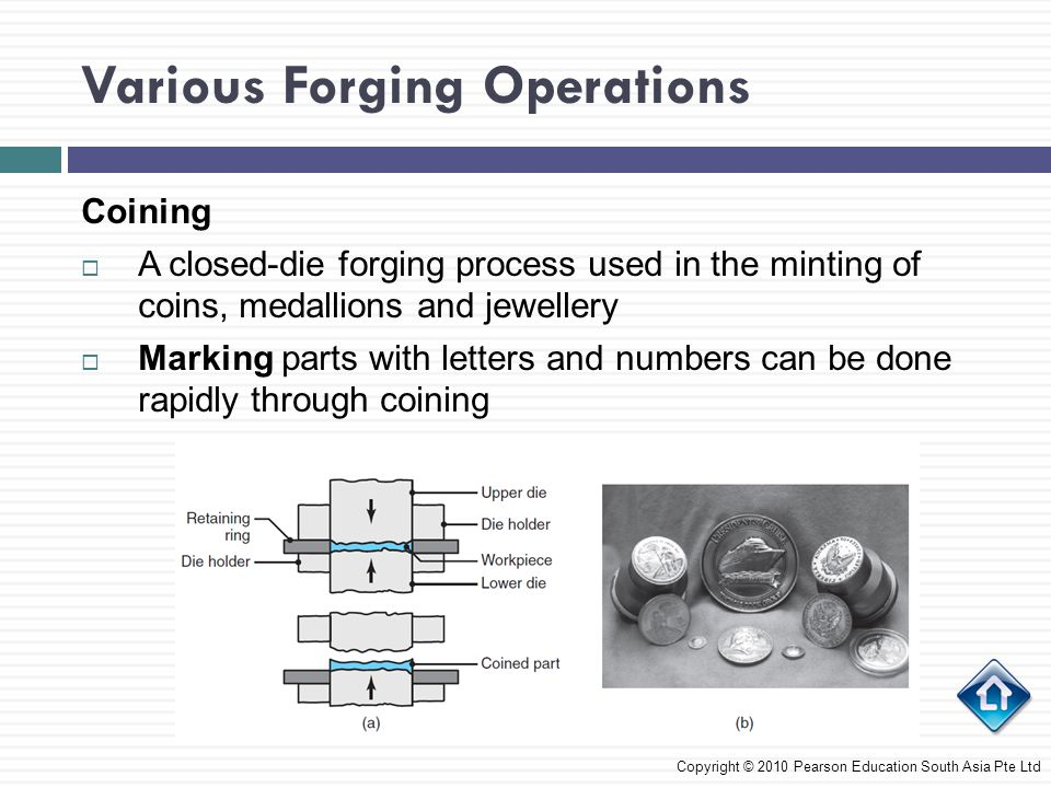 Various Forging Operations Heading  Also called upset forging  An upsetting operation performed on the end of a round rod or wire in order to increase the cross section  Products are nails, bolt heads, screws, rivets, and fasteners Copyright © 2010 Pearson Education South Asia Pte Ltd