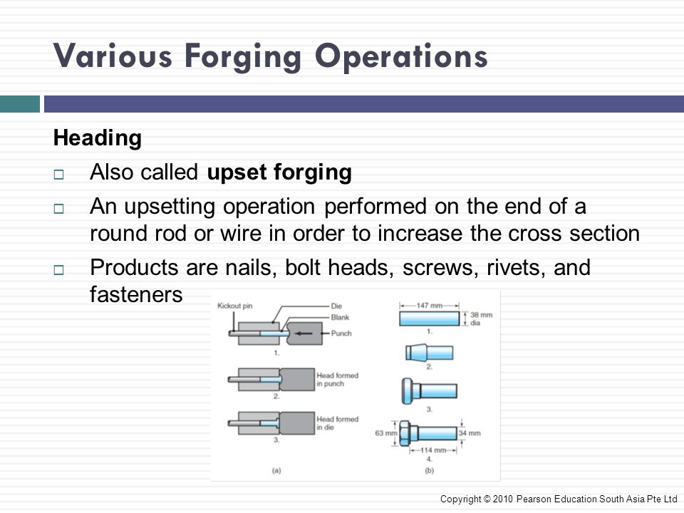 Various Forging Operations Piercing  A process of indenting the surface of a workpiece with a punch in order to produce a cavity or an impression  Piercing force depends on: 1.