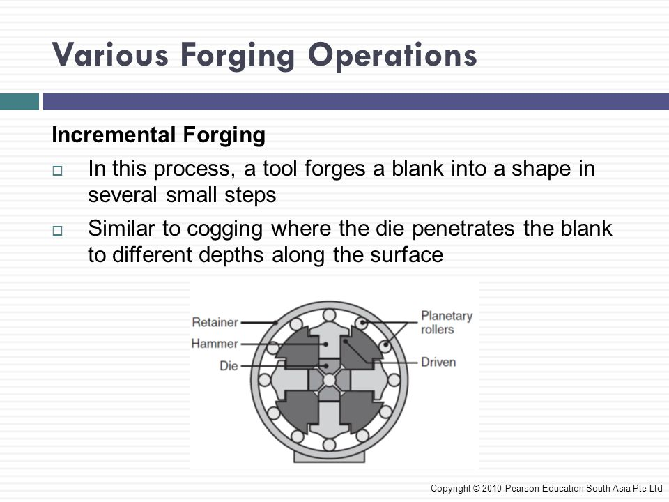 Various Forging Operations Isothermal Forging  Known as hot-die forging process where it heats the dies to the same temperature as workpiece  Complex parts with good dimensional accuracy can be produce Rotary Swaging  A solid rod or tube is subjected to radial impact forces by a set of reciprocating dies of the machine Copyright © 2010 Pearson Education South Asia Pte Ltd