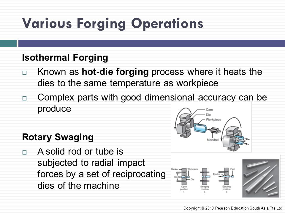 Various Forging Operations Tube Swaging  The internal diameter and/or the thickness of the tube is reduced with or without the use of internal mandrels Copyright © 2010 Pearson Education South Asia Pte Ltd