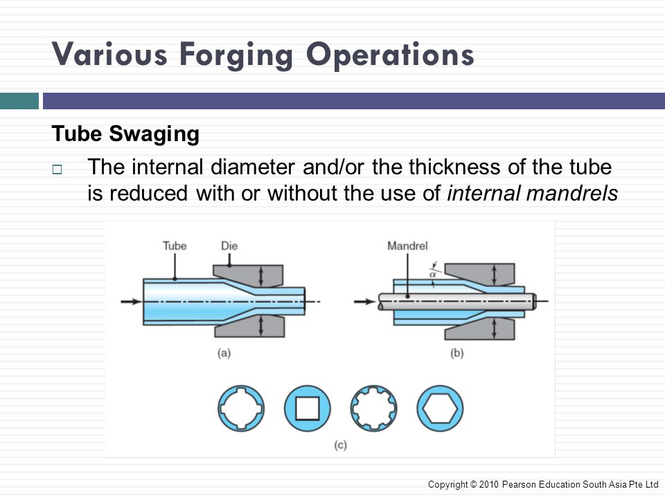 Forgeability of Metals; Forging Defects  Forgeability is defined as the capability of a material to undergo deformation without cracking  2 simple tests: 1.