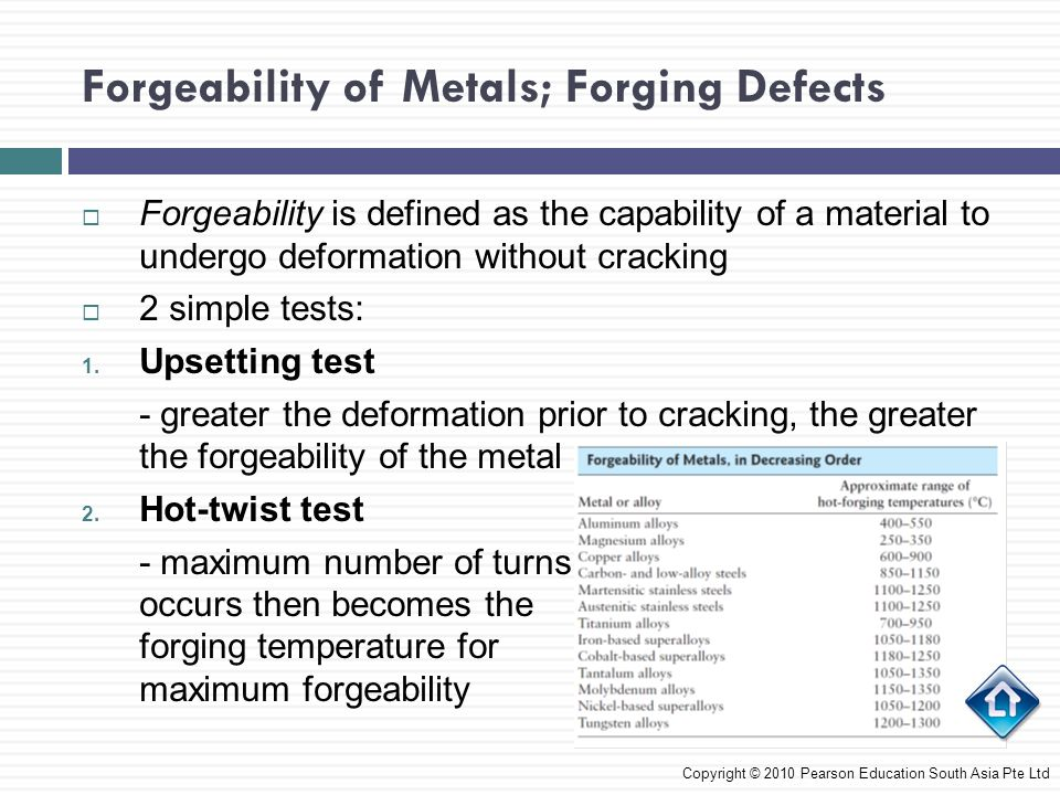 Forgeability of Metals; Forging Defects Forging Defects  When there is an insufficient volume of material, the web will buckle and develop laps  If the web is too thick, excess material flows will develops internal cracks Copyright © 2010 Pearson Education South Asia Pte Ltd