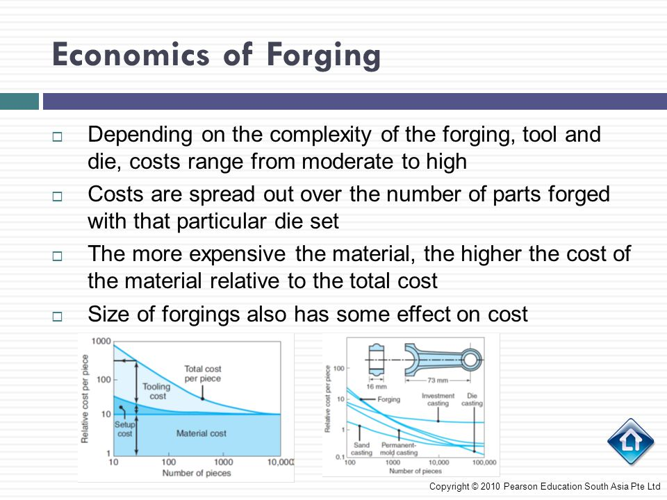Economics of Forging CASE STUDY 14.2 Suspension Components for the Lotus Elise Automobile  Lotus group investigated the use of steel forgings to reduce cost and improve reliability and performance Copyright © 2010 Pearson Education South Asia Pte Ltd
