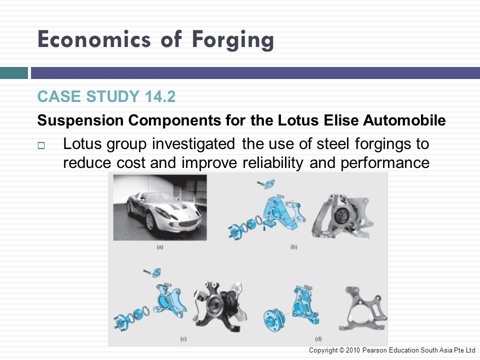 Economics of Forging CASE STUDY 14.2 Suspension Components for the Lotus Elise Automobile  Used advanced software tools to reduce the number of components and to determine the optimum geometry Copyright © 2010 Pearson Education South Asia Pte Ltd