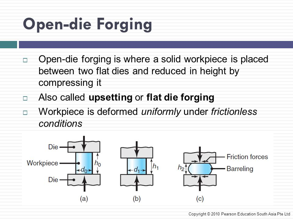 Open-die Forging  Barreling is caused by frictional forces that oppose the outward flow of the workpiece at the die interfaces  Minimized by using an effective lubricant  Cogging is an open-die forging operation where thickness of a bar is reduced by successive forging steps at specific intervals Copyright © 2010 Pearson Education South Asia Pte Ltd