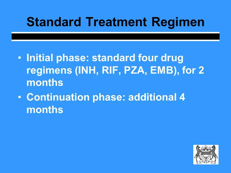 Treatment of TB for HIV-Negative Persons 2 months HRZE followed by 4HR Four drugs in initial regimen always - Isoniazid (INH) - Rifampin (RIF) - Pyrazinamide (PZA) - Ethambutol (EMB) or streptomycin (SM) (Streptomycin replaces Ethambutol in TB meningitis)